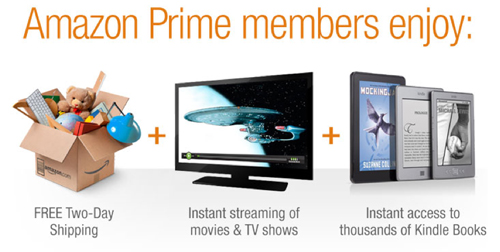 Amazon Prime Benefits
